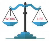Scale of work and life balance